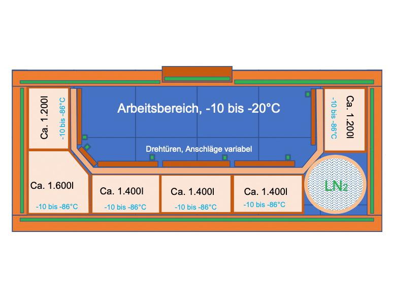 Container für die CORONA Impfstofflagerung von -20 bis -80°C
